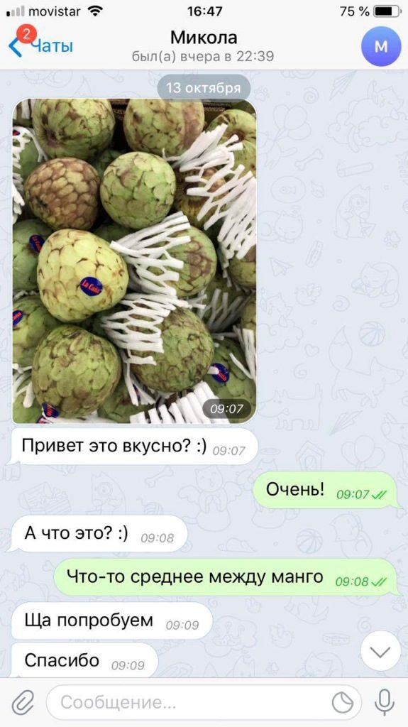 Сообщение Телеграмм